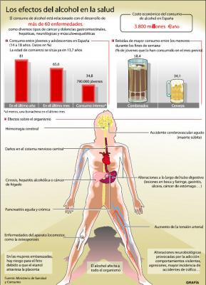 20111215181202-efectos-de-alcohol.jpg