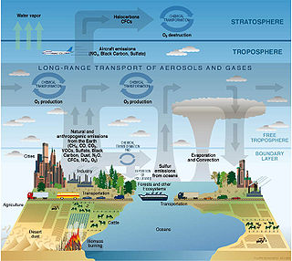 20120208101020-320px-atmosphere-composition-diagram.jpg